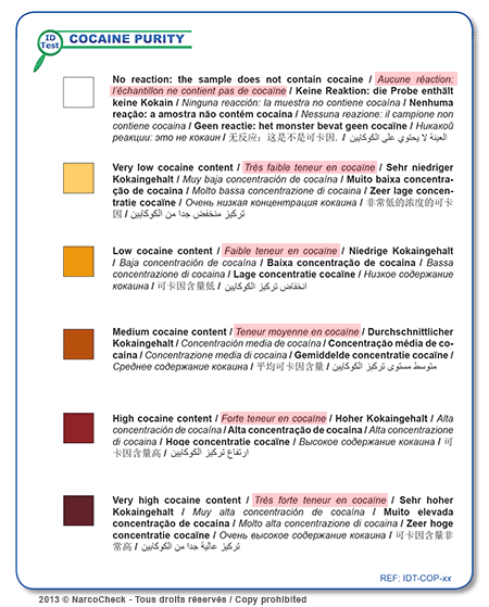 ID-Test color card for the identification of Cocaine Purity